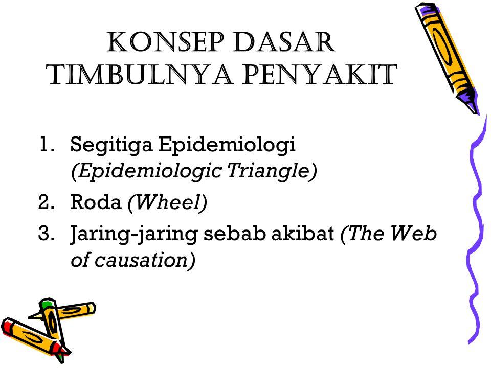 KONSEP DASAR TIMBULNYA PENYAKIT 1.Segitiga Epidemiologi (Epidemiologic Triangle) 2.Roda (Wheel) 3.Jaring-jaring sebab akibat (The Web of causation)