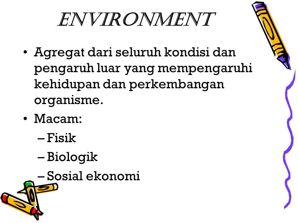 environment Agregat dari seluruh kondisi dan pengaruh luar yang mempengaruhi kehidupan dan perkembangan organisme. Macam: –Fisik –Biologik –Sosial eko