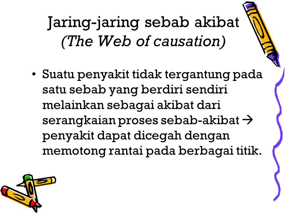 Jaring-jaring sebab akibat (The Web of causation) Suatu penyakit tidak tergantung pada satu sebab yang berdiri sendiri melainkan sebagai akibat dari s