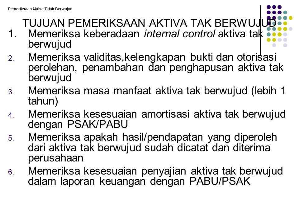Pemeriksaan Aktiva Tidak Berwujud TUJUAN PEMERIKSAAN AKTIVA TAK BERWUJUD 1.