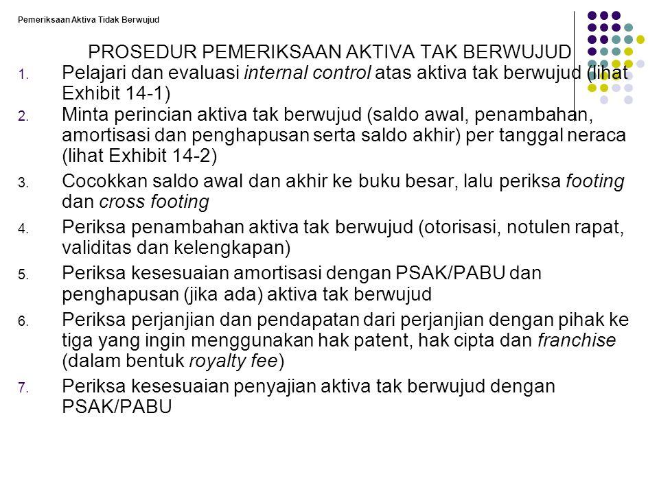 Pemeriksaan Aktiva Tidak Berwujud PROSEDUR PEMERIKSAAN AKTIVA TAK BERWUJUD 1.
