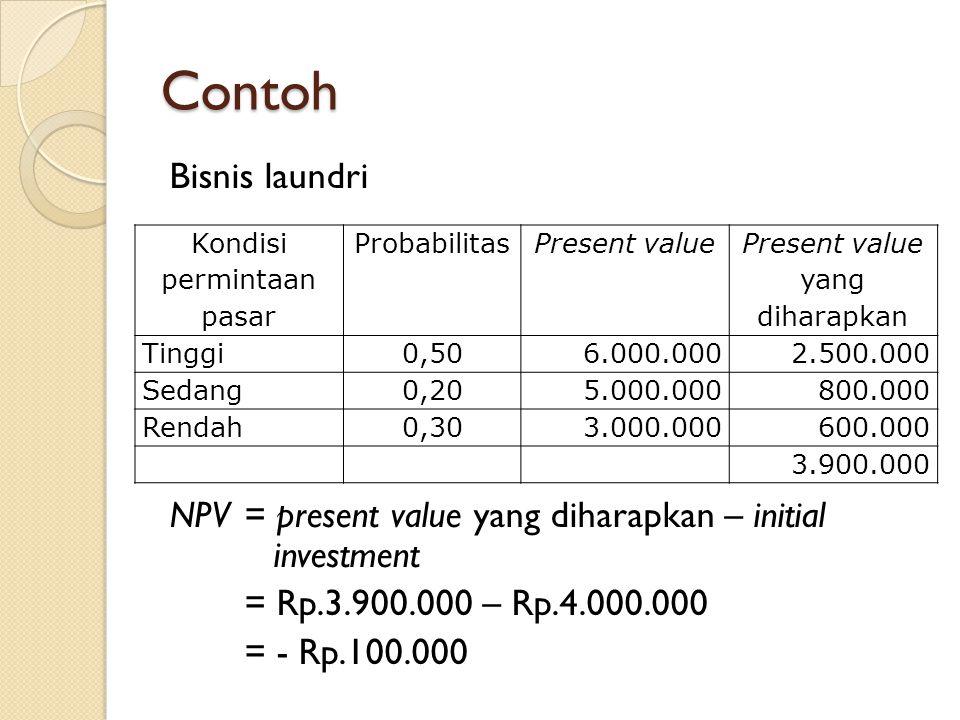 Contoh Bisnis laundri NPV = present value yang diharapkan – initial investment = Rp.3.900.000 – Rp.4.000.000 = - Rp.100.000 Kondisi permintaan pasar P