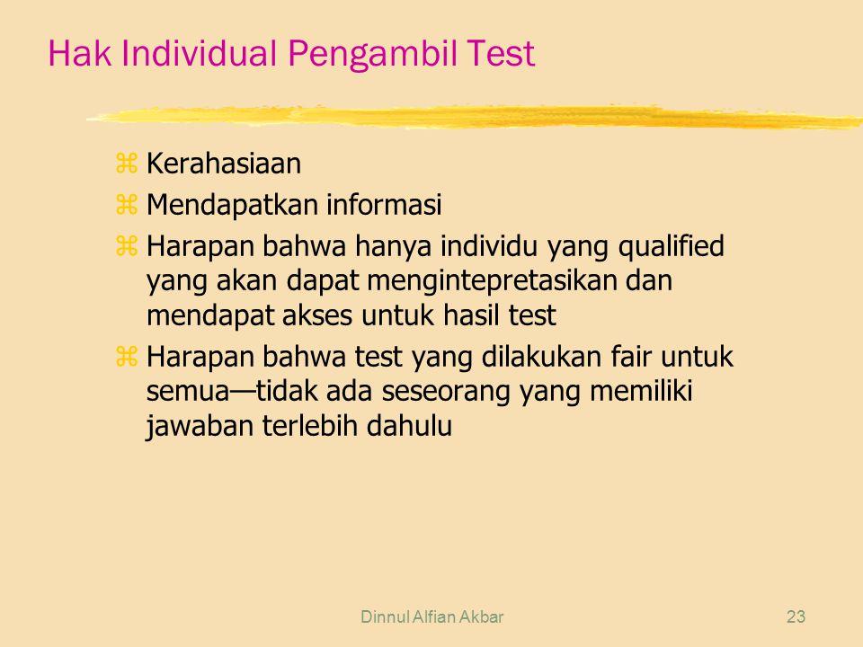 Dinnul Alfian Akbar23 Hak Individual Pengambil Test z Kerahasiaan z Mendapatkan informasi z Harapan bahwa hanya individu yang qualified yang akan dapa