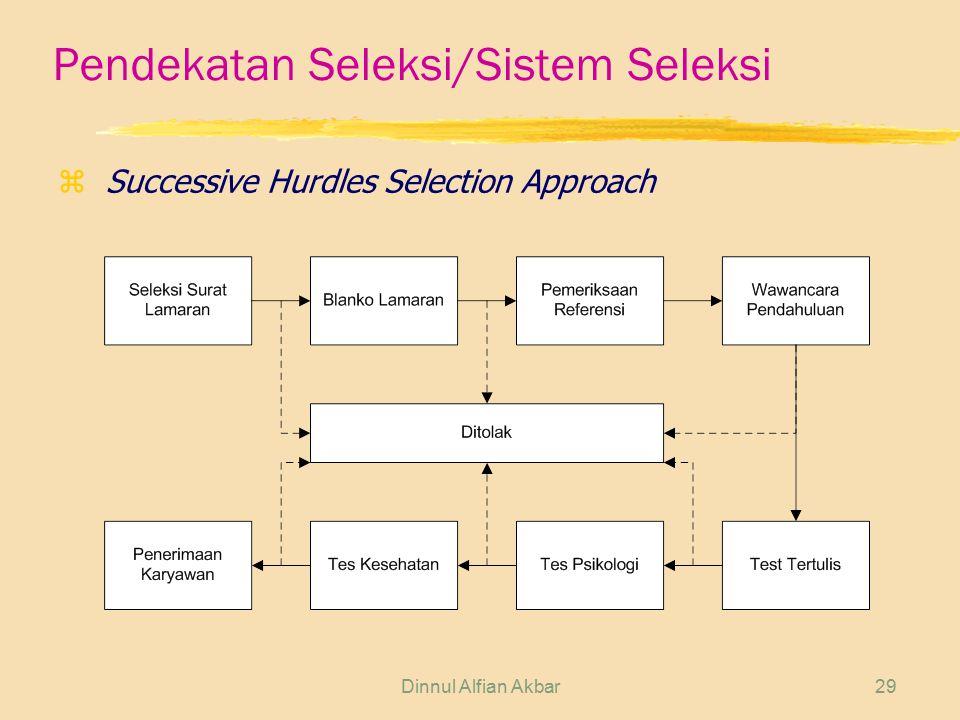 Dinnul Alfian Akbar29 Pendekatan Seleksi/Sistem Seleksi zSuccessive Hurdles Selection Approach