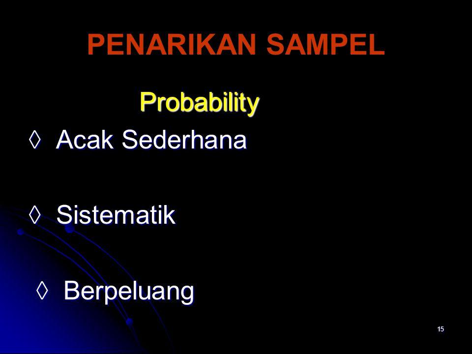 15 PENARIKAN SAMPEL Probability Probability ◊ Acak Sederhana ◊ Sistematik ◊ Berpeluang ◊ Berpeluang