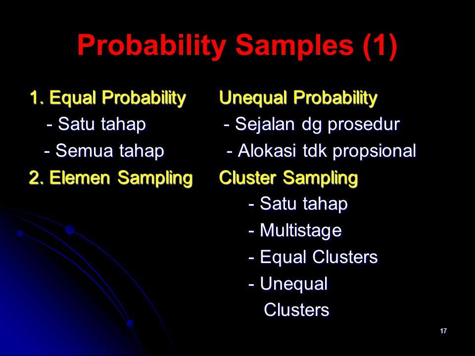 17 Probability Samples (1) 1. Equal Probability Unequal Probability - Satu tahap - Sejalan dg prosedur - Semua tahap - Alokasi tdk propsional - Semua