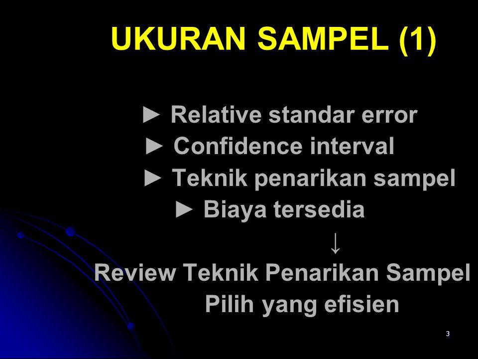 3 UKURAN SAMPEL (1) ► Relative standar error ► Confidence interval ► Teknik penarikan sampel ► Biaya tersedia ↓ Review Teknik Penarikan Sampel Pilih yang efisien
