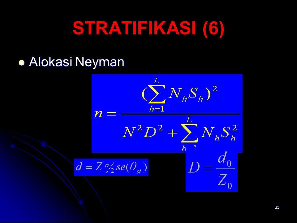 35 STRATIFIKASI (6) Alokasi Neyman Alokasi Neyman