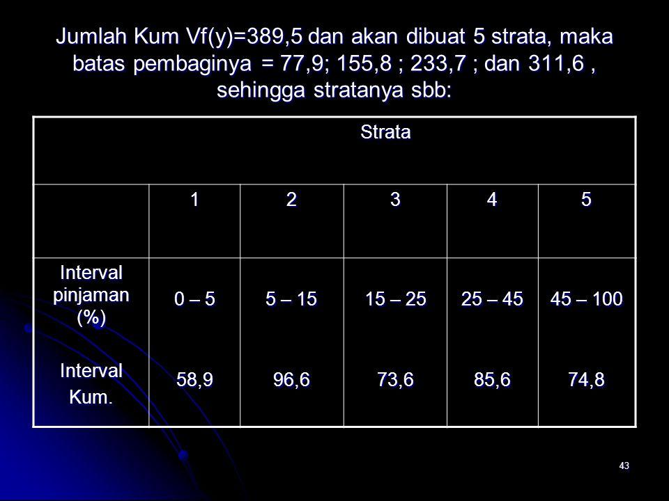 43 Jumlah Kum Vf(y)=389,5 dan akan dibuat 5 strata, maka batas pembaginya = 77,9; 155,8 ; 233,7 ; dan 311,6, sehingga stratanya sbb: Strata Strata 123