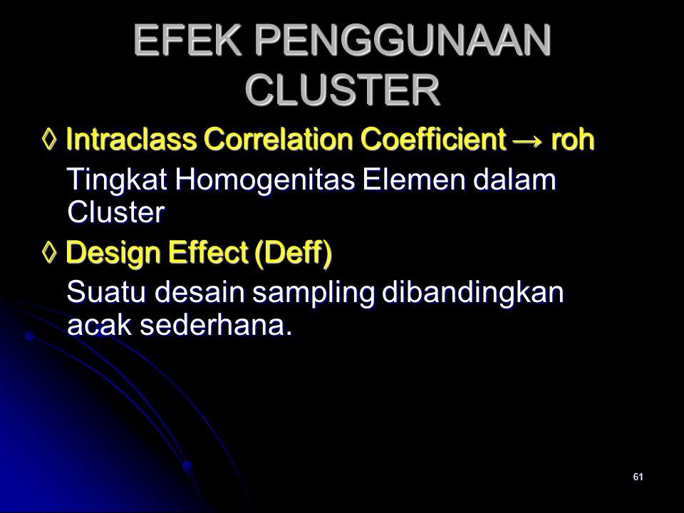 61 EFEK PENGGUNAAN CLUSTER ◊ Intraclass Correlation Coefficient → roh Tingkat Homogenitas Elemen dalam Cluster Tingkat Homogenitas Elemen dalam Cluster ◊ Design Effect (Deff) Suatu desain sampling dibandingkan acak sederhana.