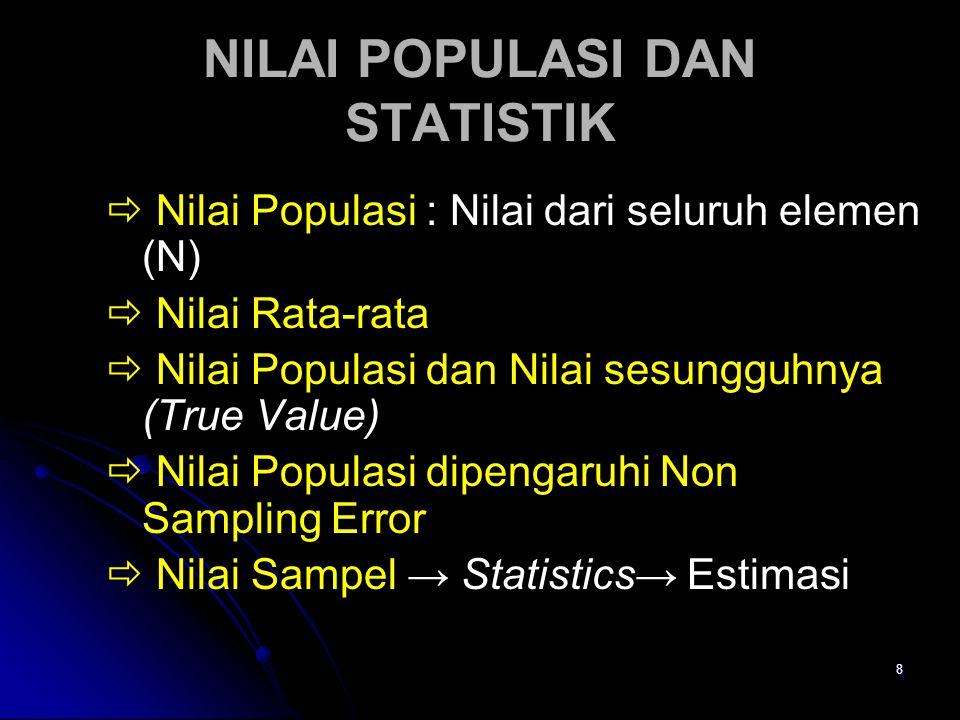 8 NILAI POPULASI DAN STATISTIK  Nilai Populasi : Nilai dari seluruh elemen (N)  Nilai Rata-rata  Nilai Populasi dan Nilai sesungguhnya (True Value)