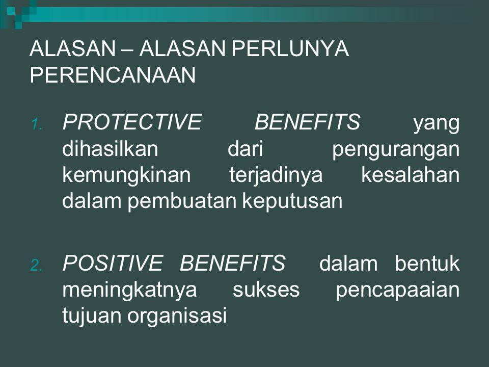 ALASAN – ALASAN PERLUNYA PERENCANAAN 1. PROTECTIVE BENEFITS yang dihasilkan dari pengurangan kemungkinan terjadinya kesalahan dalam pembuatan keputusa