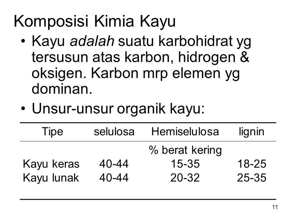 11 Komposisi Kimia Kayu Kayu adalah suatu karbohidrat yg tersusun atas karbon, hidrogen & oksigen. Karbon mrp elemen yg dominan. Unsur-unsur organik k