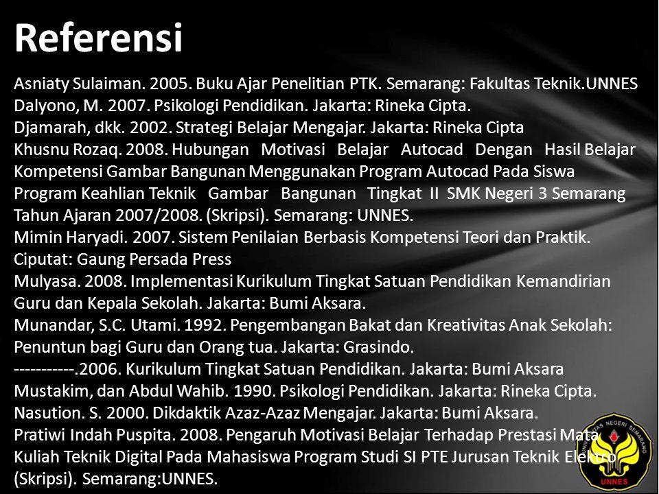 Referensi Asniaty Sulaiman. 2005. Buku Ajar Penelitian PTK.