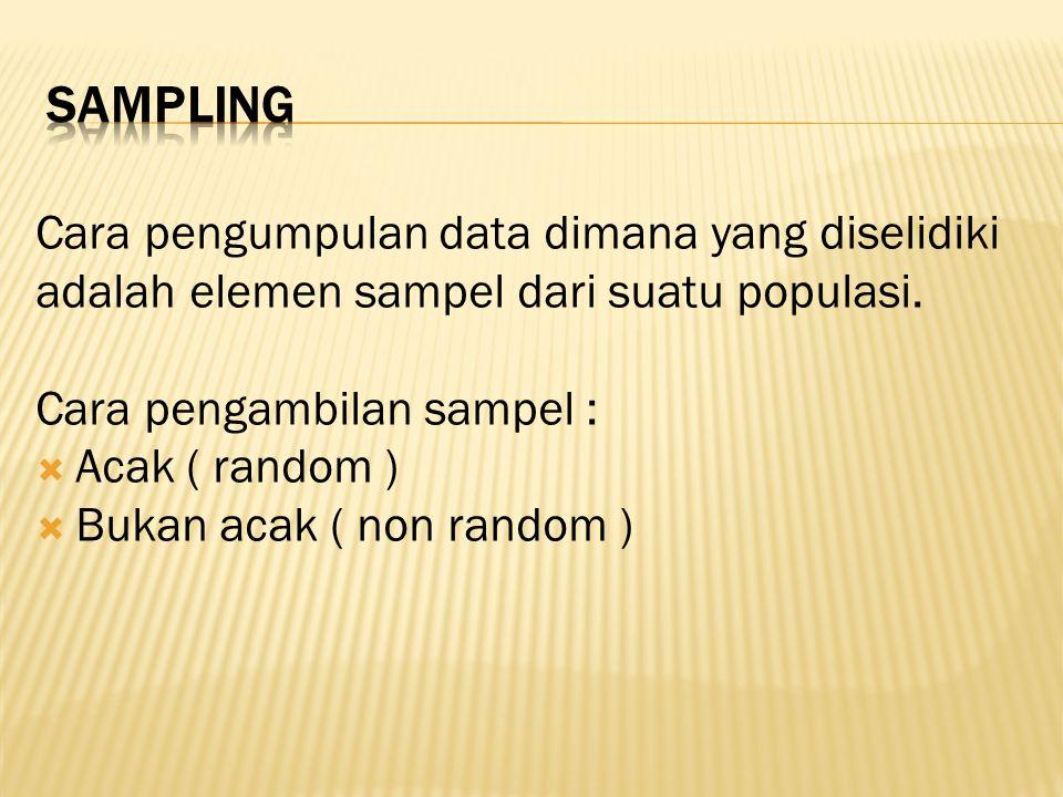 Cara pengumpulan data dimana yang diselidiki adalah elemen sampel dari suatu populasi. Cara pengambilan sampel :  Acak ( random )  Bukan acak ( non