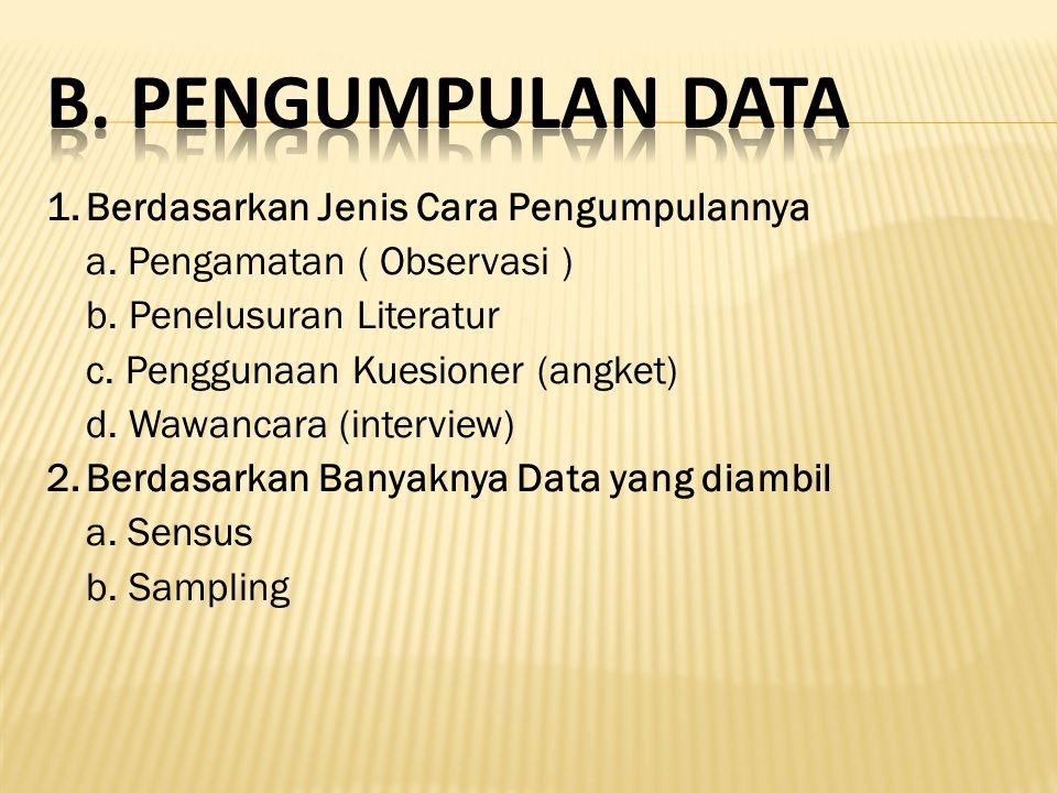 Data mentah adalah hasil pencatatan peristiwa atau karakteristik elemen yang dilakukan pada tahap pengumpulan data.