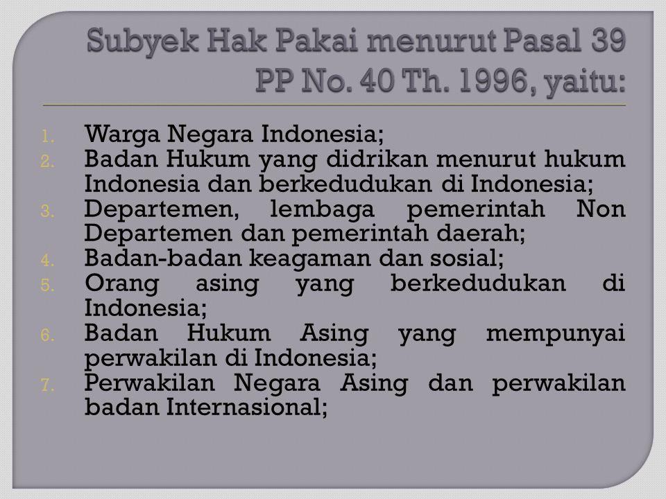 1. Warga Negara Indonesia; 2. Badan Hukum yang didrikan menurut hukum Indonesia dan berkedudukan di Indonesia; 3. Departemen, lembaga pemerintah Non D