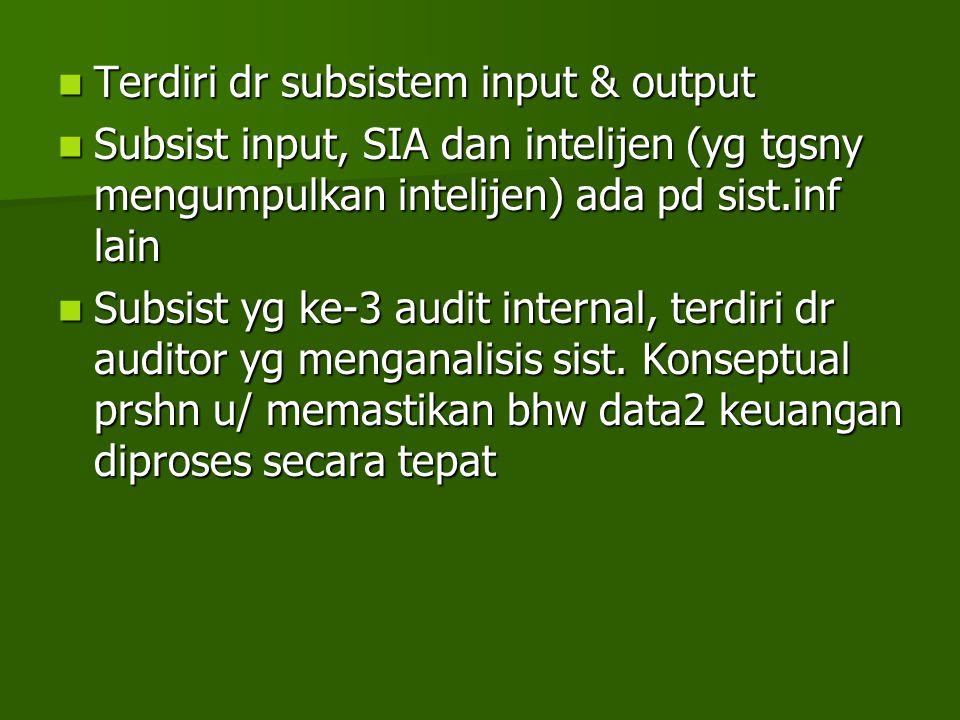Terdiri dr subsistem input & output Terdiri dr subsistem input & output Subsist input, SIA dan intelijen (yg tgsny mengumpulkan intelijen) ada pd sist