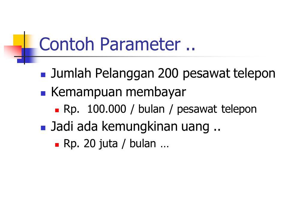 Contoh Parameter.. Jumlah Pelanggan 200 pesawat telepon Kemampuan membayar Rp. 100.000 / bulan / pesawat telepon Jadi ada kemungkinan uang.. Rp. 20 ju