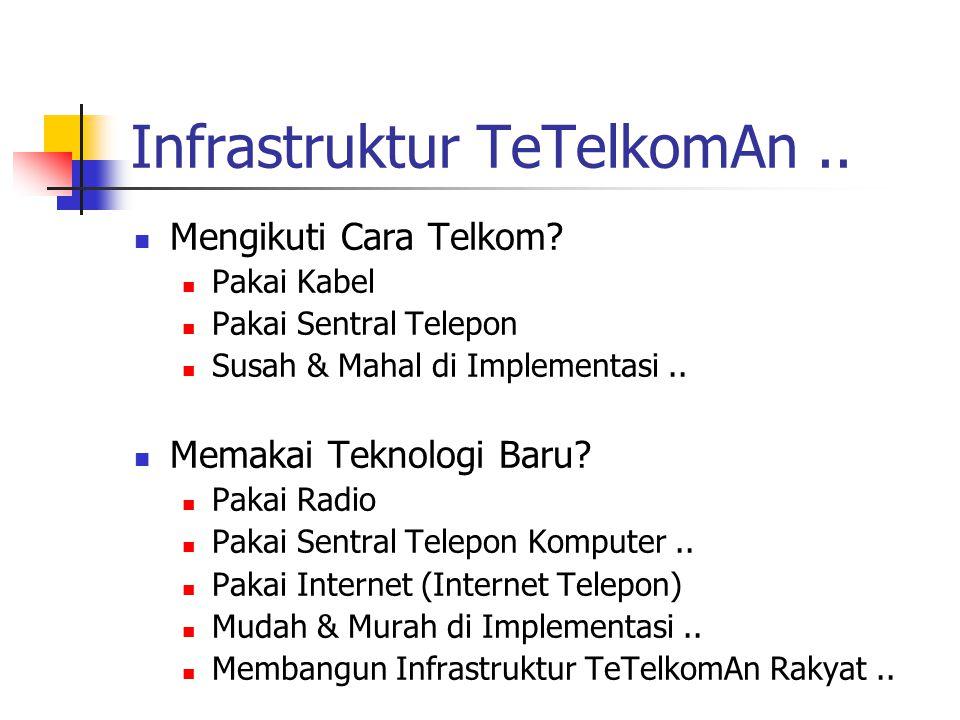 Infrastruktur TeTelkomAn.. Mengikuti Cara Telkom? Pakai Kabel Pakai Sentral Telepon Susah & Mahal di Implementasi.. Memakai Teknologi Baru? Pakai Radi