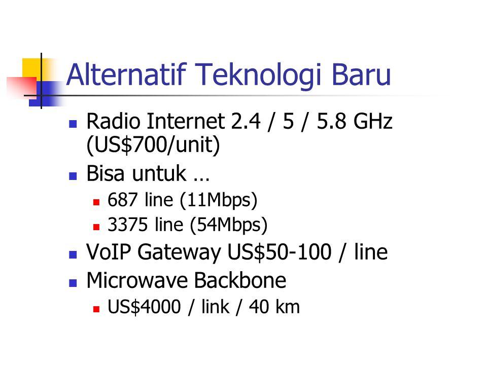 Alternatif Teknologi Baru Radio Internet 2.4 / 5 / 5.8 GHz (US$700/unit) Bisa untuk … 687 line (11Mbps) 3375 line (54Mbps) VoIP Gateway US$50-100 / li