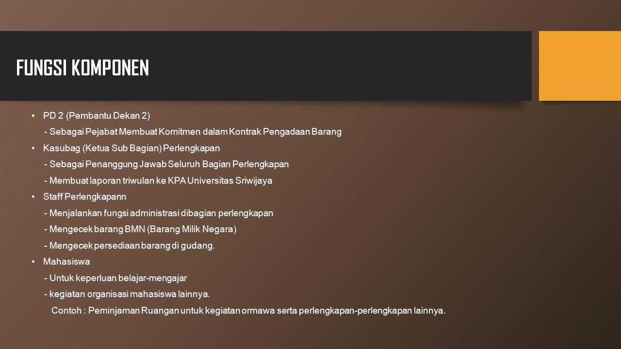 FUNGSI KOMPONEN PD 2 (Pembantu Dekan 2) - Sebagai Pejabat Membuat Komitmen dalam Kontrak Pengadaan Barang Kasubag (Ketua Sub Bagian) Perlengkapan - Se