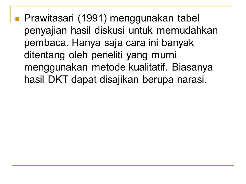 Prawitasari (1991) menggunakan tabel penyajian hasil diskusi untuk memudahkan pembaca. Hanya saja cara ini banyak ditentang oleh peneliti yang murni m