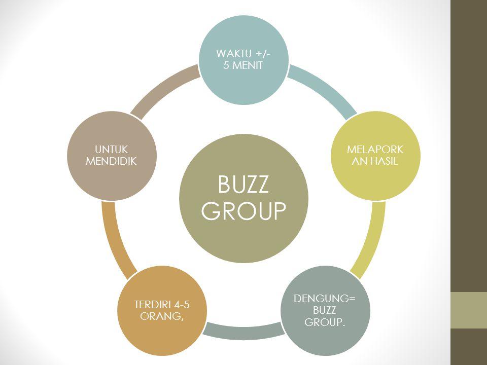 BUZZ GROUP WAKTU +/- 5 MENIT MELAPORK AN HASIL DENGUNG= BUZZ GROUP.