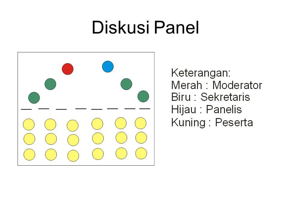 Dari bahasa yunani SYMBERSAMASAMAPOSISMINUM Pembicara Ahli Peserta Ahli Diatur moderator