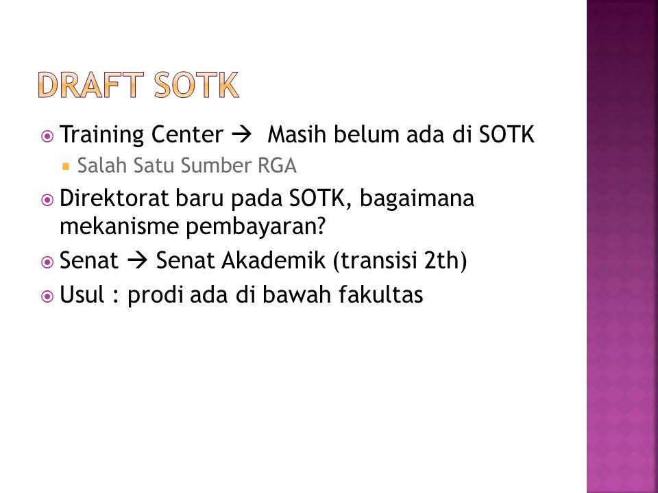  Training Center  Masih belum ada di SOTK  Salah Satu Sumber RGA  Direktorat baru pada SOTK, bagaimana mekanisme pembayaran.