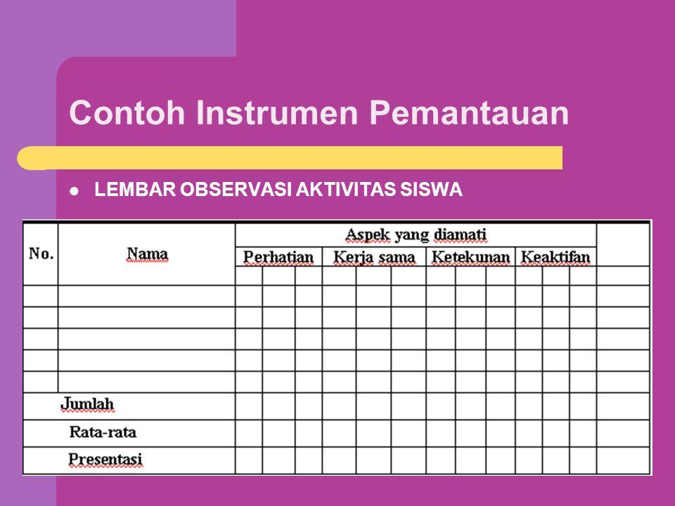 Contoh Instrumen Pemantauan LEMBAR OBSERVASI AKTIVITAS SISWA