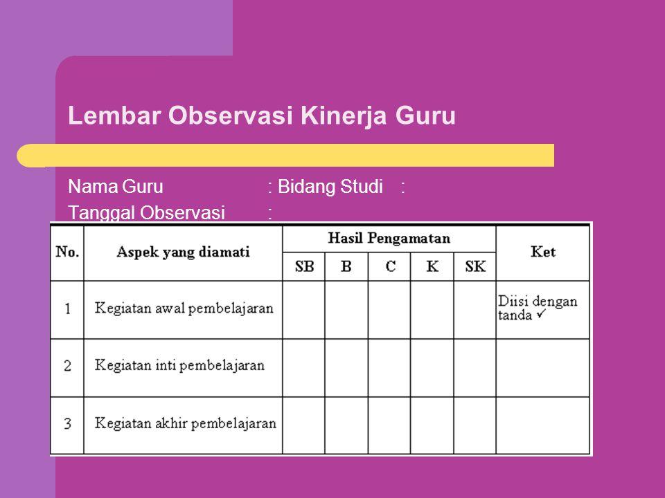 Lembar Observasi Kinerja Guru Nama Guru: Bidang Studi: Tanggal Observasi: