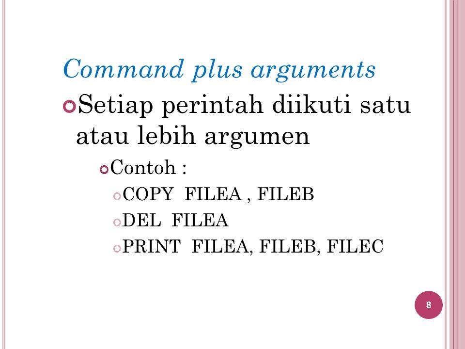 Lanjutan… Huruf pertama dan huruf terakhir Huruf pertama dan terakhir mudah terlihat Contoh : sort  ST, block  BK Huruf pertama setiap kata dalam frase Membuat akronim Contoh : change directory  cd, switch user  su.