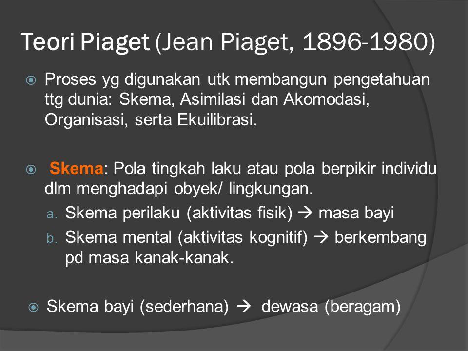 Teori Piaget (Jean Piaget, 1896-1980)  Proses yg digunakan utk membangun pengetahuan ttg dunia: Skema, Asimilasi dan Akomodasi, Organisasi, serta Eku