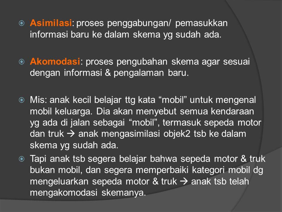  Asimilasi: proses penggabungan/ pemasukkan informasi baru ke dalam skema yg sudah ada.  Akomodasi: proses pengubahan skema agar sesuai dengan infor