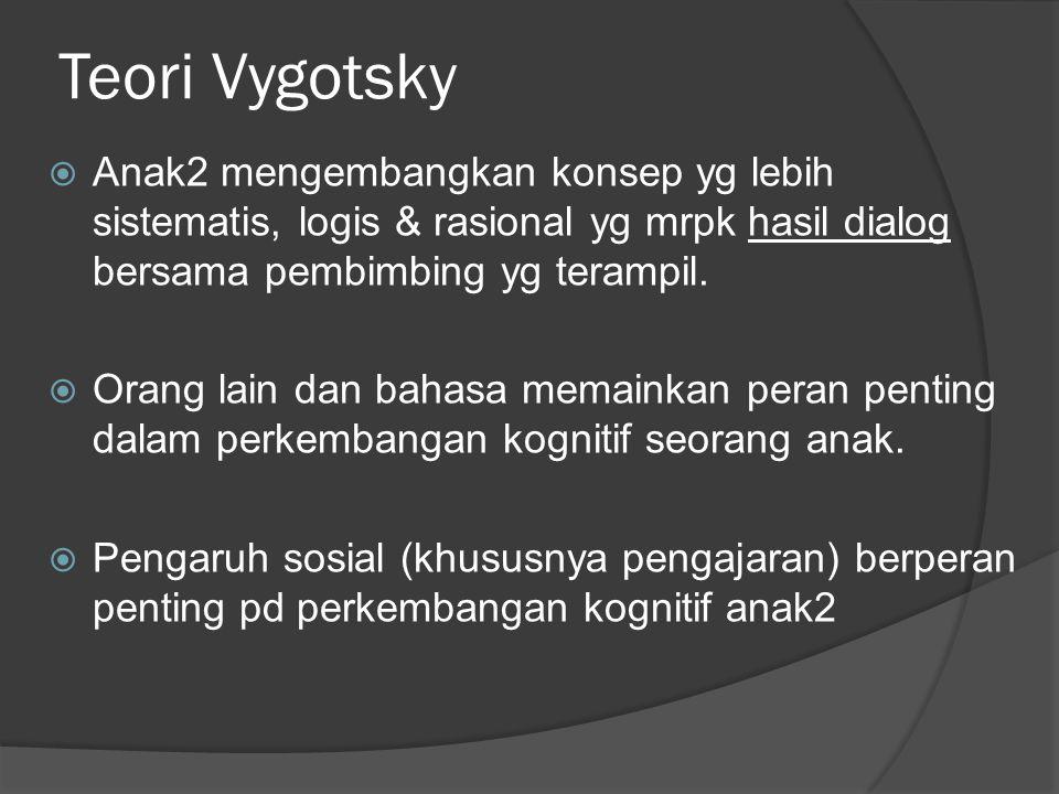 Teori Vygotsky  Anak2 mengembangkan konsep yg lebih sistematis, logis & rasional yg mrpk hasil dialog bersama pembimbing yg terampil.  Orang lain da
