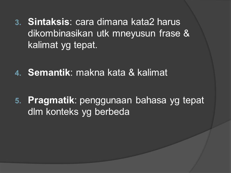 3. Sintaksis: cara dimana kata2 harus dikombinasikan utk mneyusun frase & kalimat yg tepat. 4. Semantik: makna kata & kalimat 5. Pragmatik: penggunaan