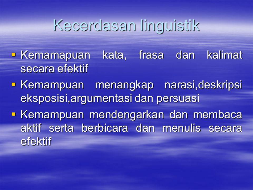 Hukum belajar  Belajar berarti menabung dan menanam  Belajar bertahap dan berkesinambungan  Belajar; mengingat, memahami, menerapkan, mensintesa, m