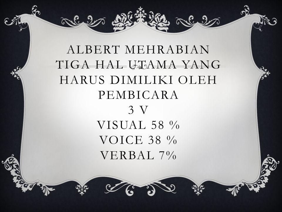 ALBERT MEHRABIAN TIGA HAL UTAMA YANG HARUS DIMILIKI OLEH PEMBICARA 3 V VISUAL 58 % VOICE 38 % VERBAL 7%