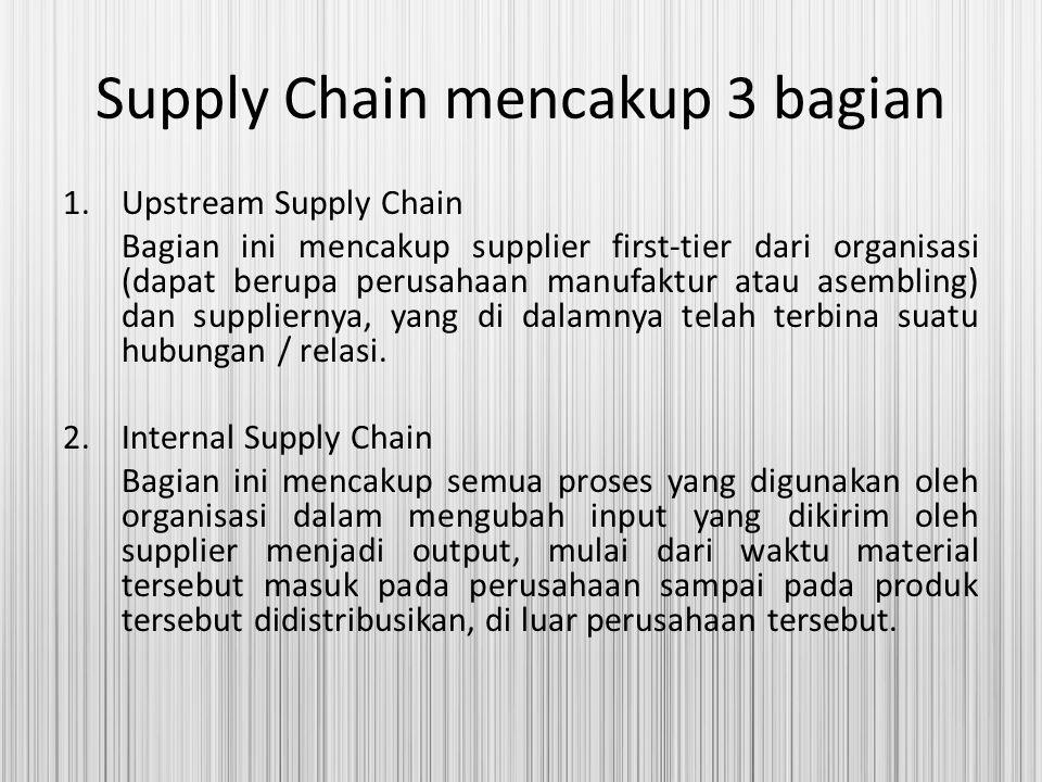 Supply Chain mencakup 3 bagian 1.Upstream Supply Chain Bagian ini mencakup supplier first-tier dari organisasi (dapat berupa perusahaan manufaktur ata