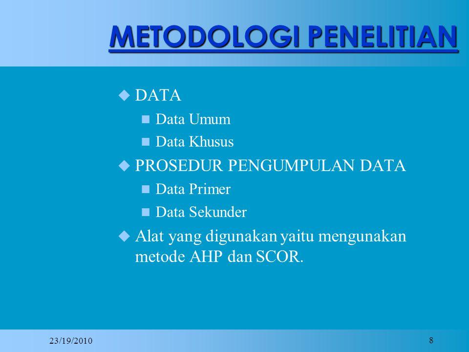 23/19/2010 8 METODOLOGI PENELITIAN DDATA Data Umum Data Khusus PPROSEDUR PENGUMPULAN DATA Data Primer Data Sekunder AAlat yang digunakan yaitu mengunakan metode AHP dan SCOR.