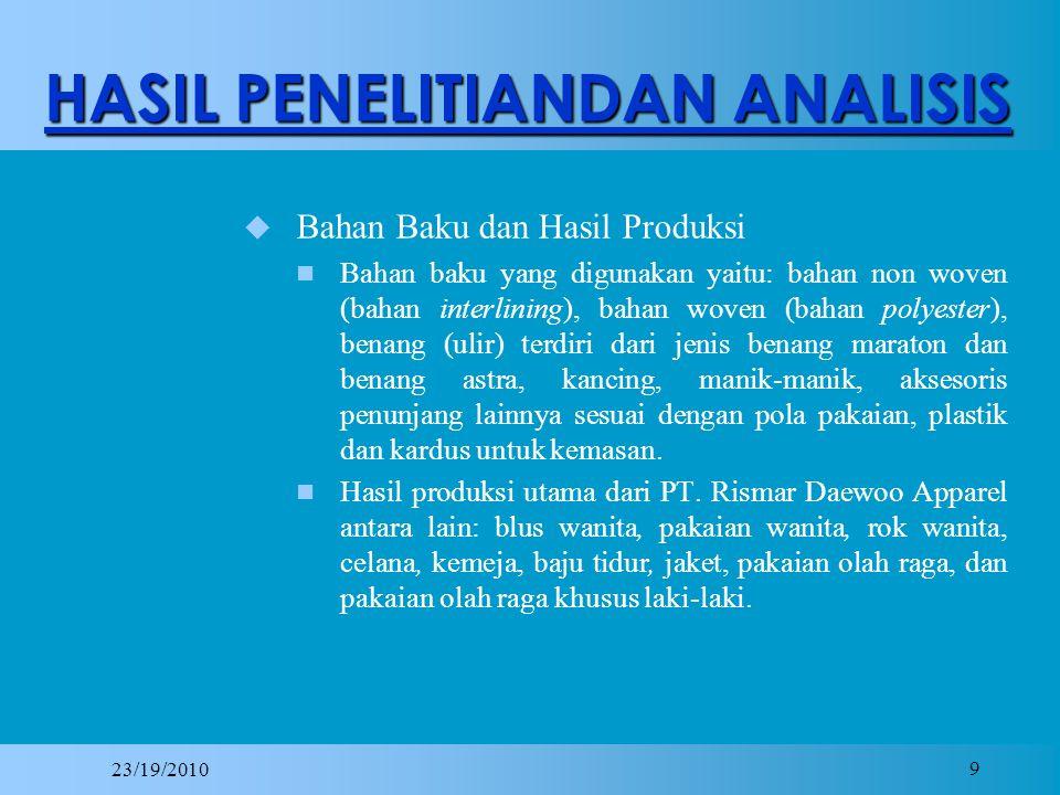 23/19/2010 20 SARAN Secara umum kinerja manajemen rantai pasok PT.