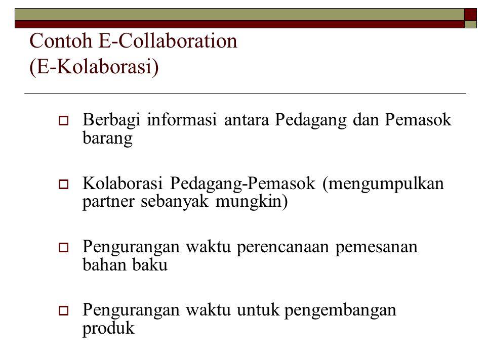 Contoh E-Collaboration (E-Kolaborasi)  Berbagi informasi antara Pedagang dan Pemasok barang  Kolaborasi Pedagang-Pemasok (mengumpulkan partner seban