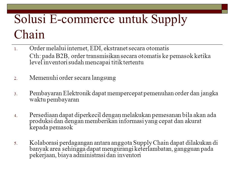 Solusi E-commerce untuk Supply Chain 1. Order melalui internet, EDI, ekstranet secara otomatis Cth: pada B2B, order transmisikan secara otomatis ke pe