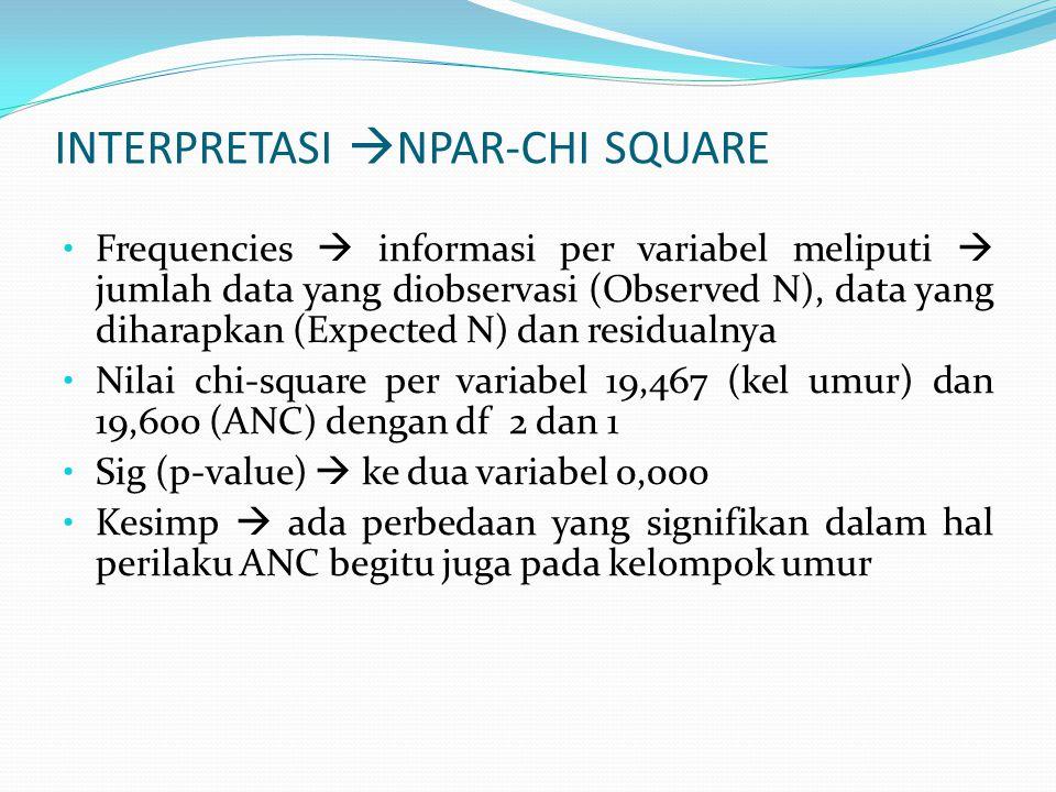 INTERPRETASI  NPAR-CHI SQUARE Frequencies  informasi per variabel meliputi  jumlah data yang diobservasi (Observed N), data yang diharapkan (Expect