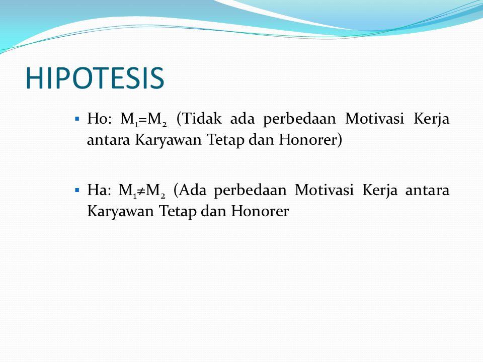 HIPOTESIS  Ho: M 1 =M 2 (Tidak ada perbedaan Motivasi Kerja antara Karyawan Tetap dan Honorer)  Ha: M 1 ≠M 2 (Ada perbedaan Motivasi Kerja antara Ka
