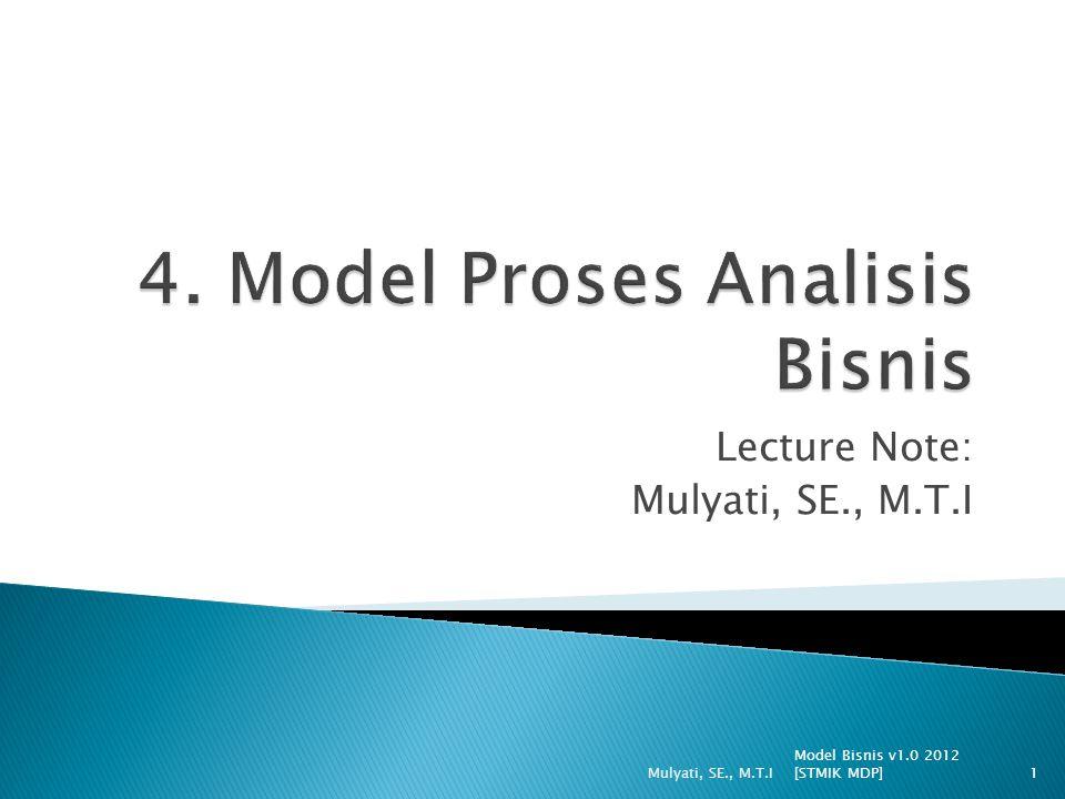  Teknik ◦ Analisis gap/kesenjangan ◦ Analisis aktifitas ◦ Pemodelan proses bisnis Model Bisnis v1.0 2012 [STMIK MDP] Mulyati, SE., M.T.I22