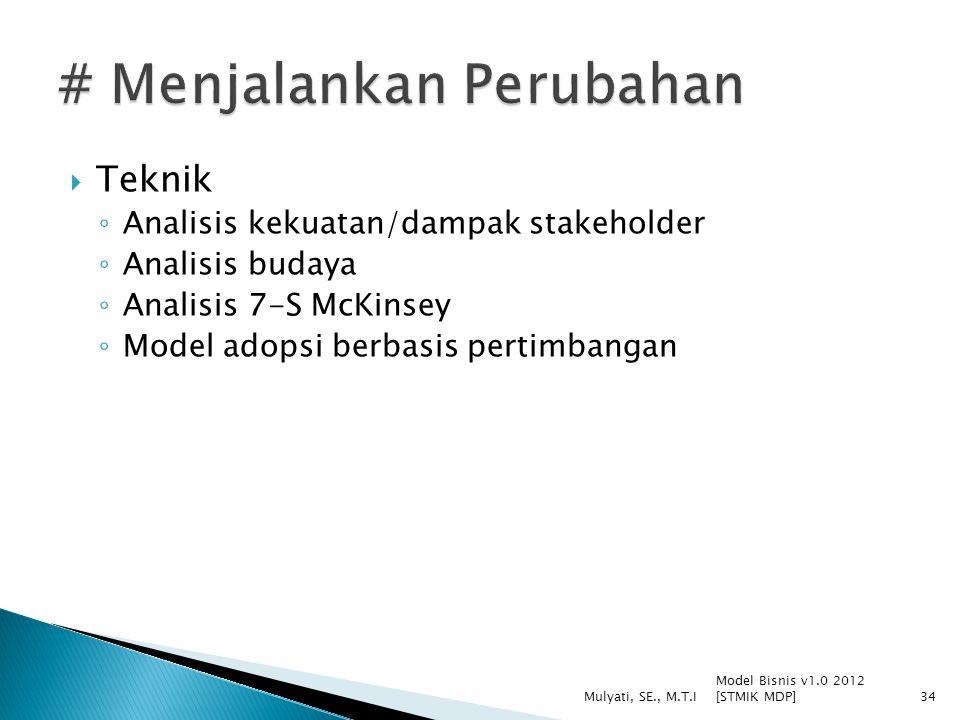  Teknik ◦ Analisis kekuatan/dampak stakeholder ◦ Analisis budaya ◦ Analisis 7-S McKinsey ◦ Model adopsi berbasis pertimbangan Model Bisnis v1.0 2012