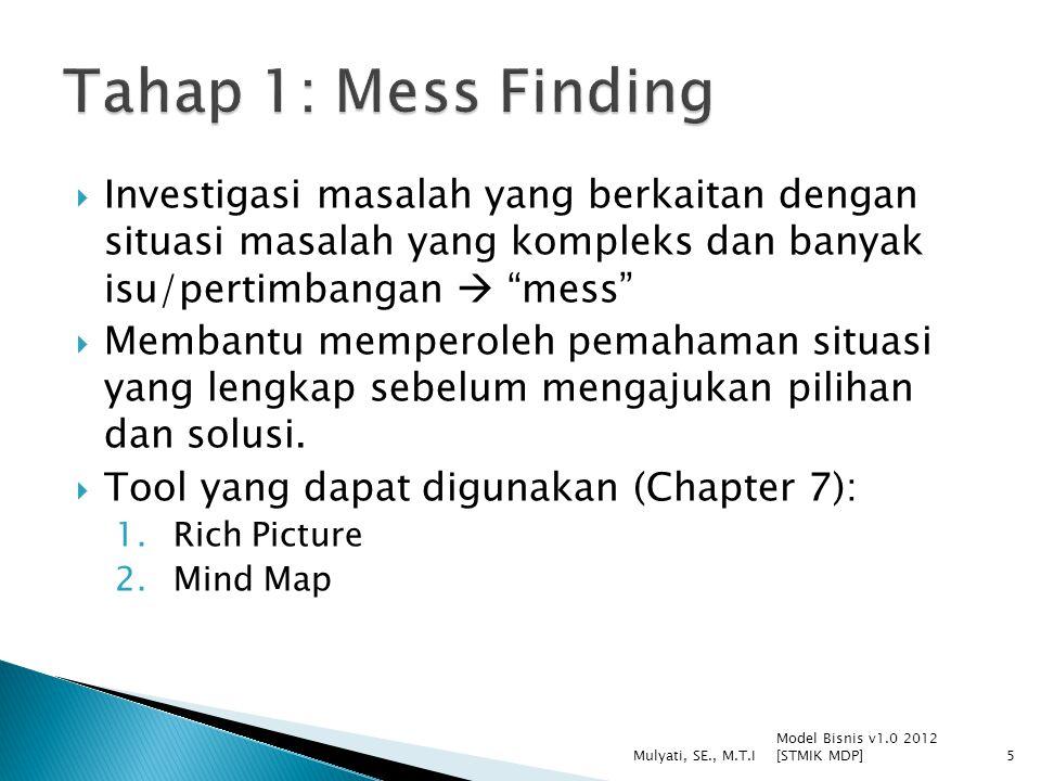 """ Investigasi masalah yang berkaitan dengan situasi masalah yang kompleks dan banyak isu/pertimbangan  """"mess""""  Membantu memperoleh pemahaman situasi"""