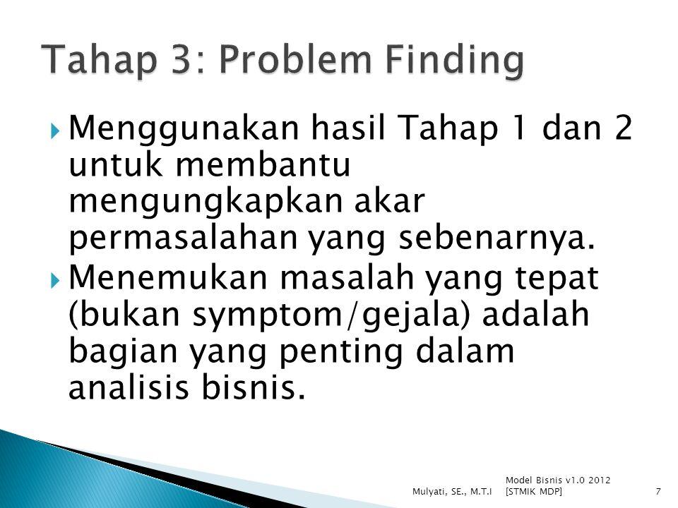 Menggunakan hasil Tahap 1 dan 2 untuk membantu mengungkapkan akar permasalahan yang sebenarnya.  Menemukan masalah yang tepat (bukan symptom/gejala
